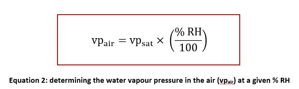 water vapour pressure air