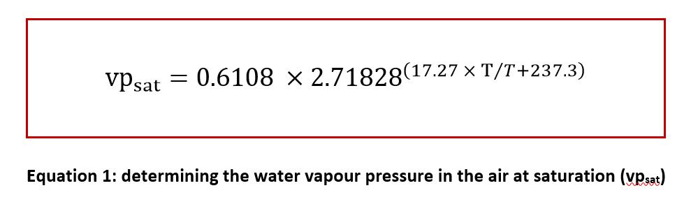 water vapour pressure saturation
